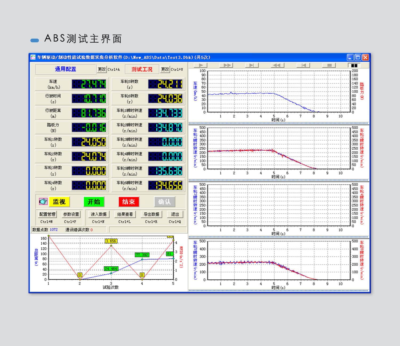 ABS/ASR测试仪系统配置
