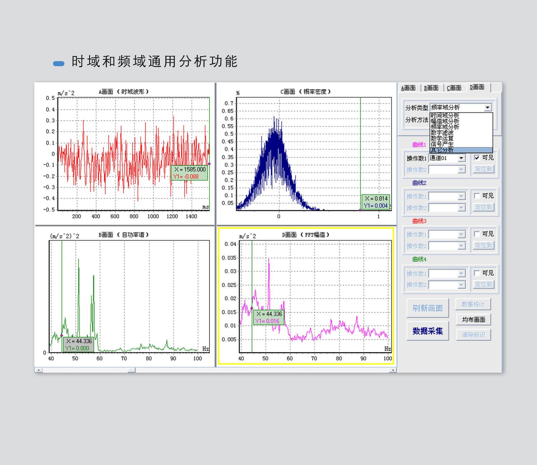 时域和频域通用分析功能
