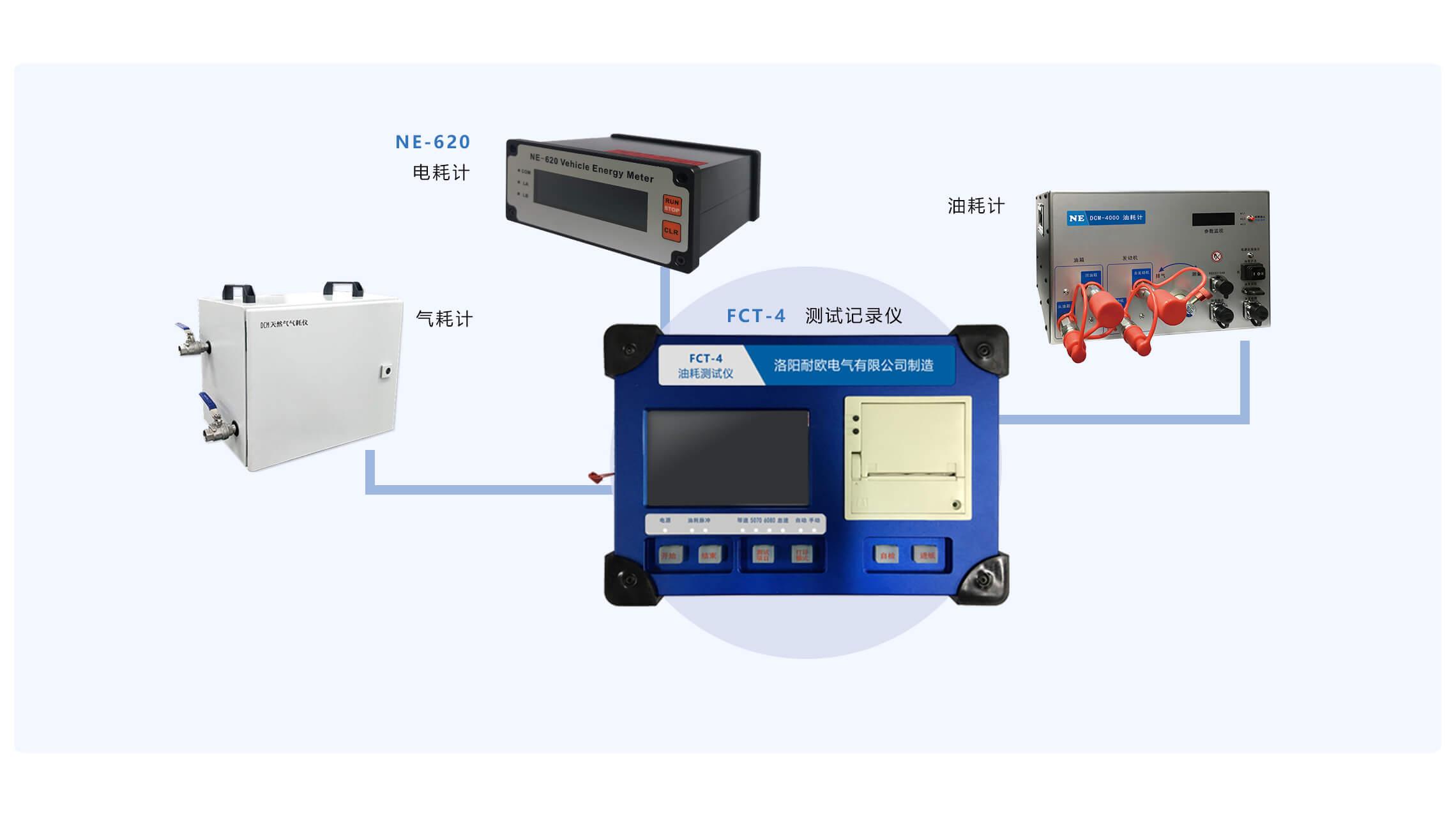 工况油耗/气耗/电耗测试系统配置