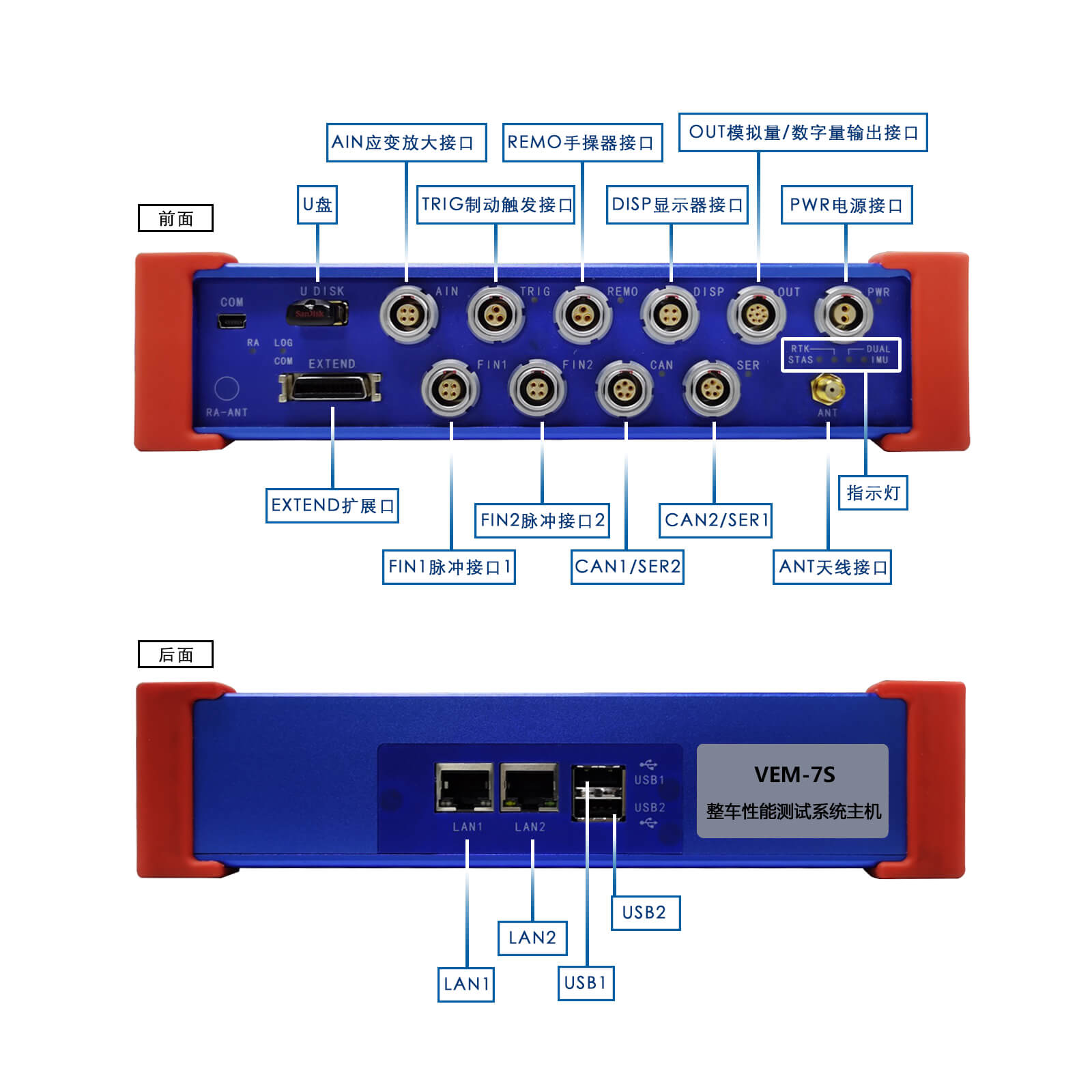 VEM-7S单天线输入输出接口