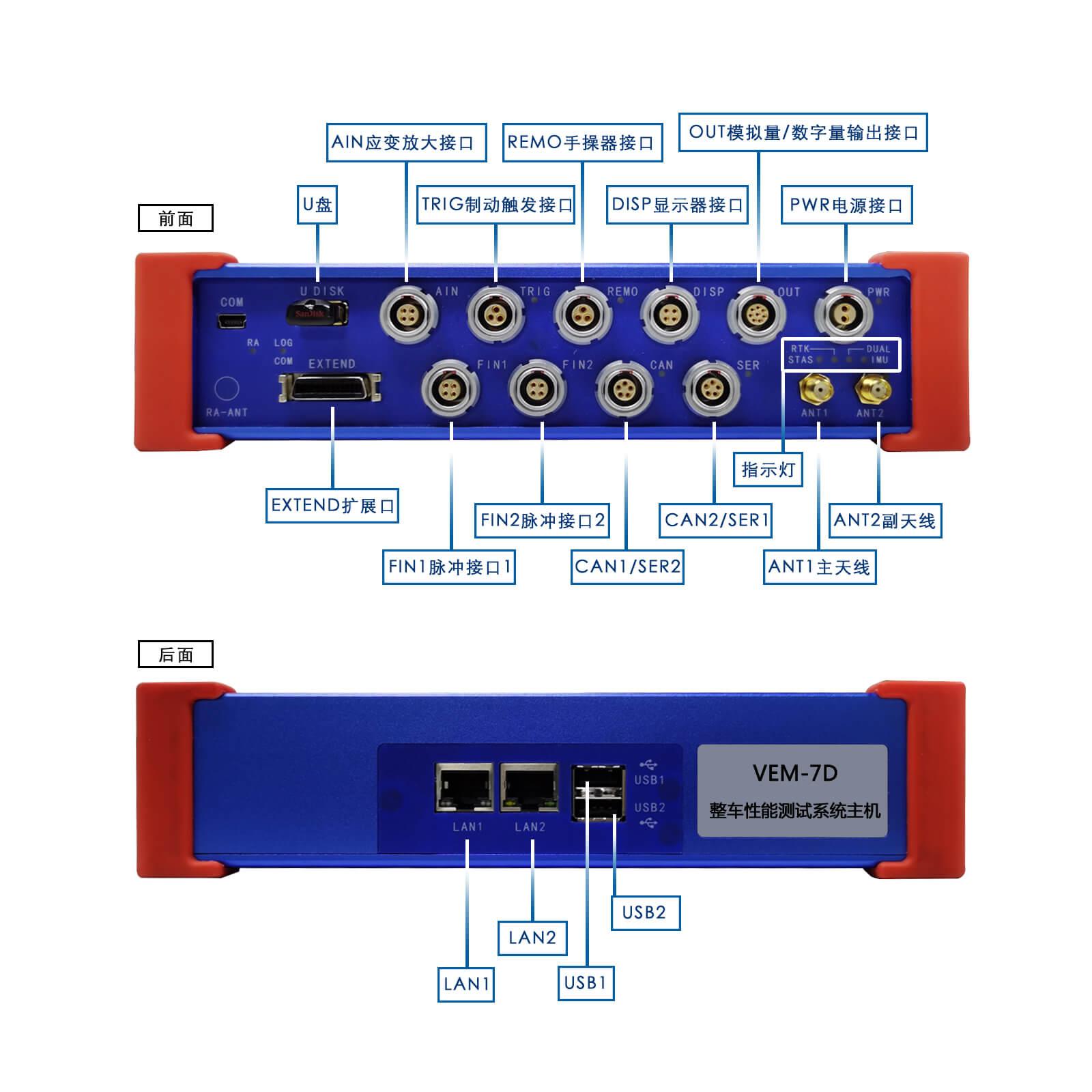 VEM-7D双天线输入输出接口
