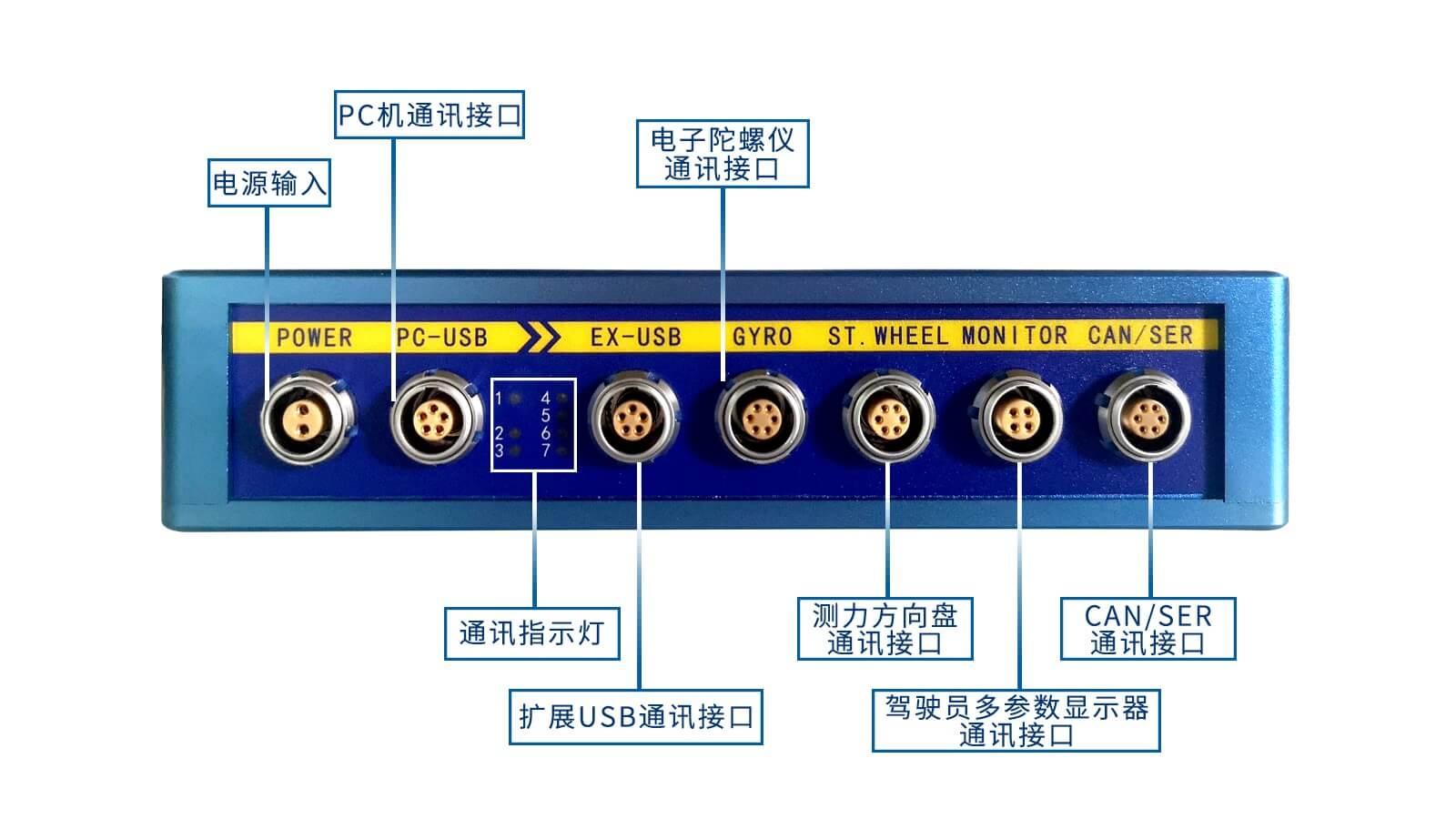PCM-2731数据采集器输入输出接口