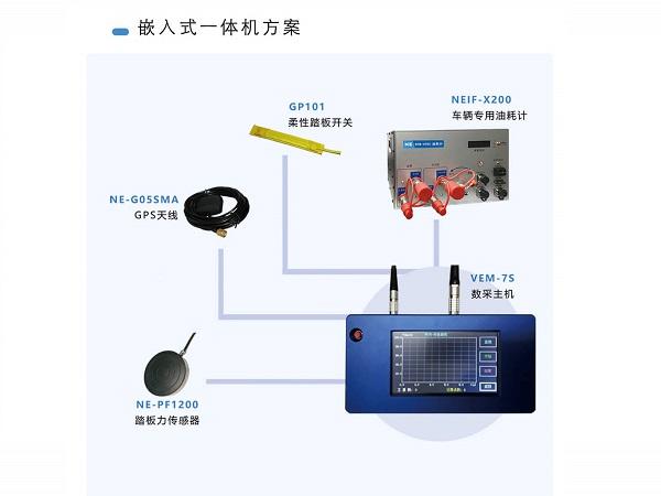 便携式制动性能测试仪嵌入式一体机方案